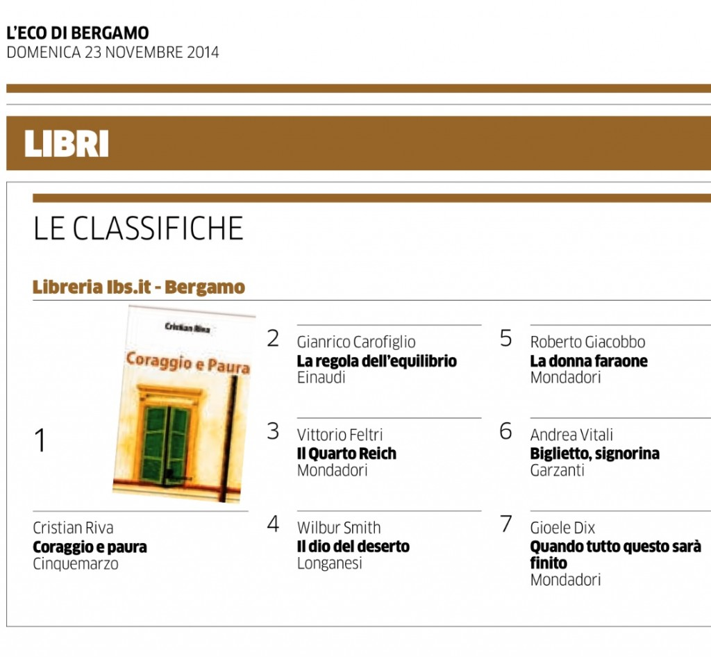 l'eco ibs classifica
